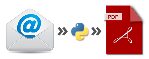 Convert Emails to PDF in Python