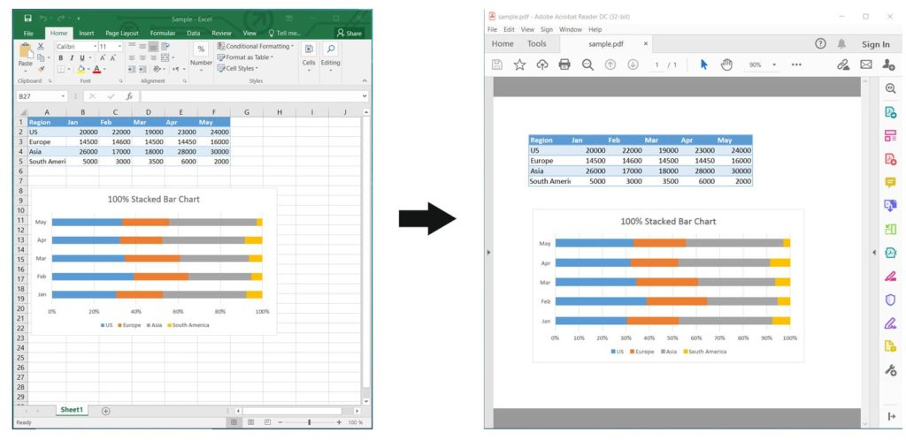 Convert Excel to PDF using a REST API in Node.js