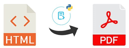 Convert HTML to PDF using REST API in Python
